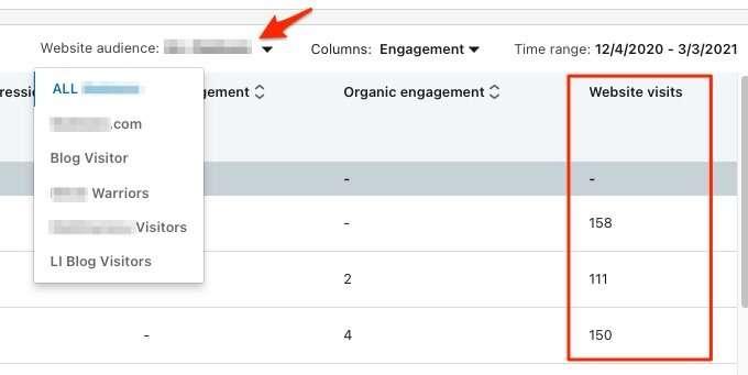 LinkedIn engagement report showing audience information for LinkedIn ads