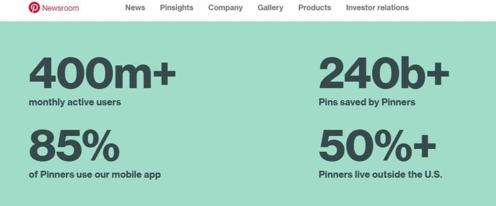 Screenshot of active Pinterest user statistics